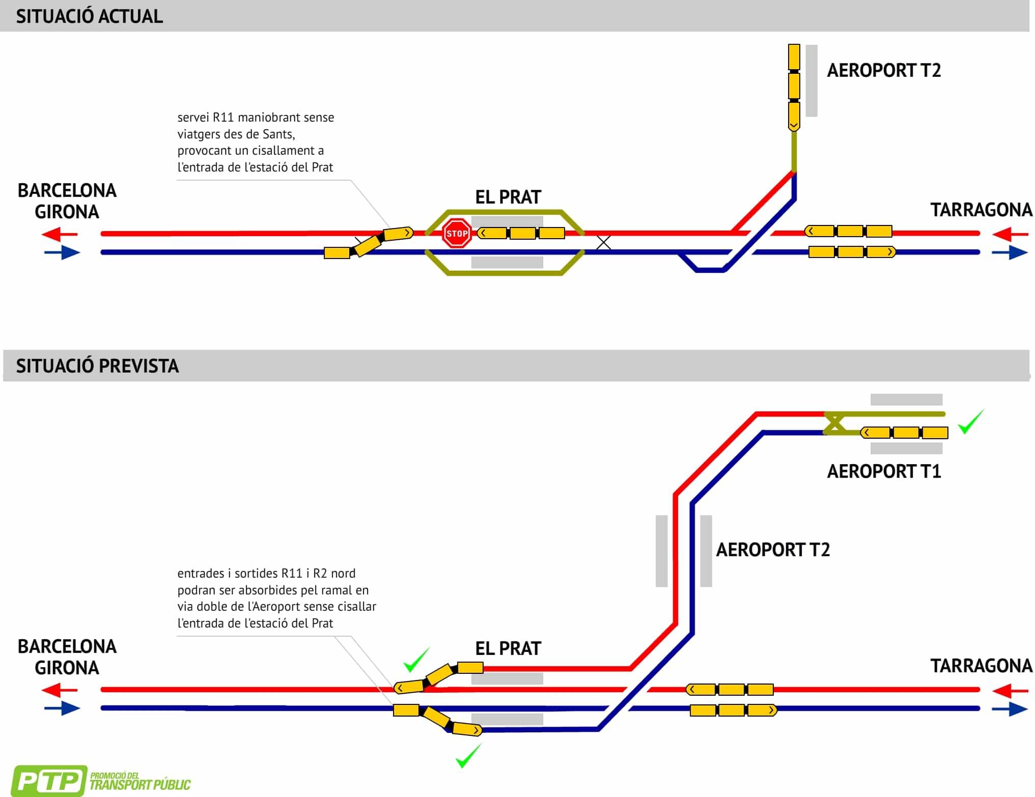 Proposta de millora operativa associada al nou ramal de l'aeroport