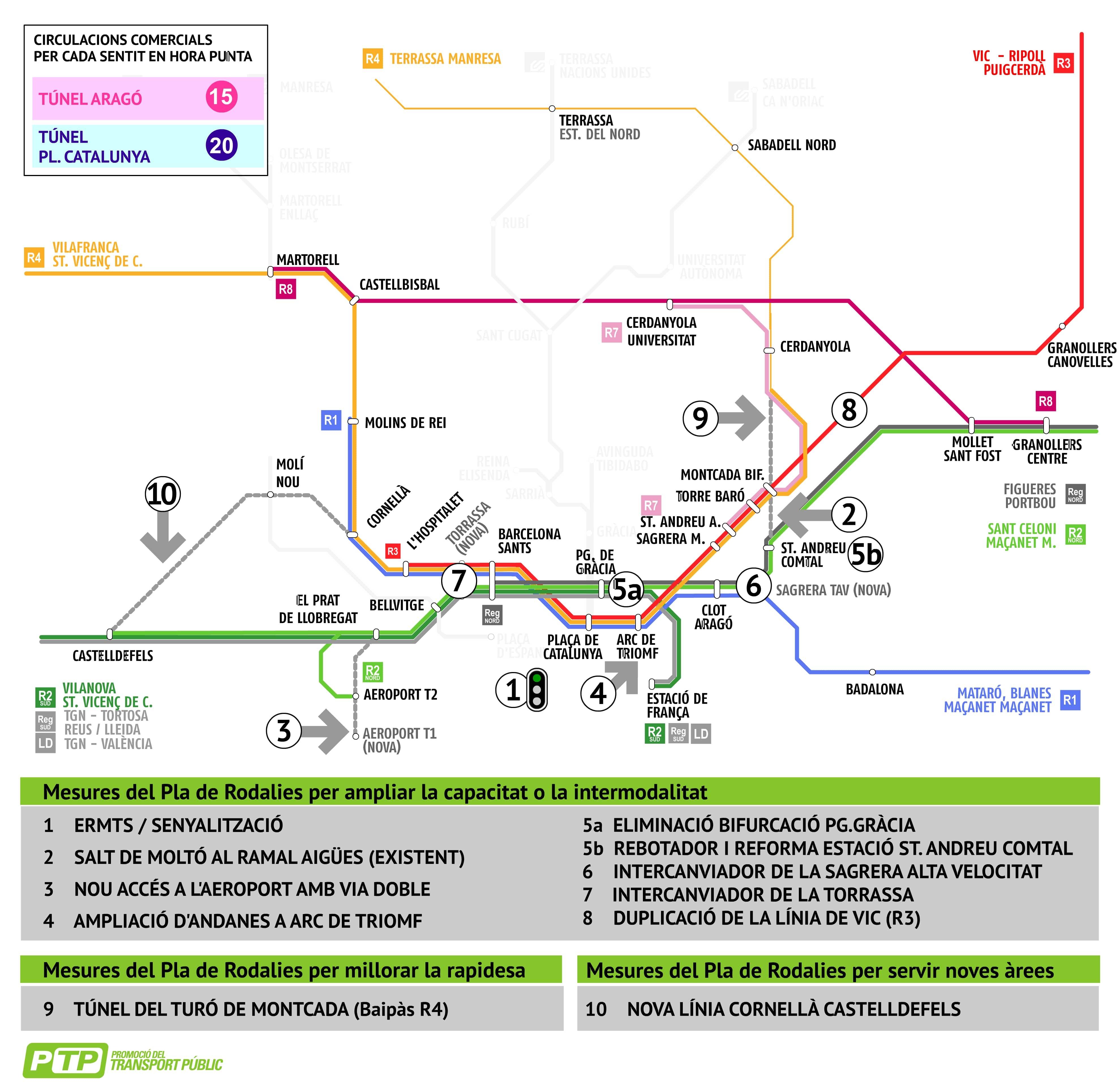 Mesures del Pla de Rodalies 2009-2015